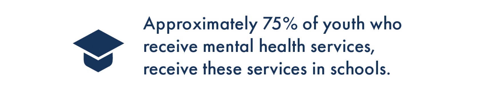 Approximately 75% of youth who receive mental health services, receive these services in schools.